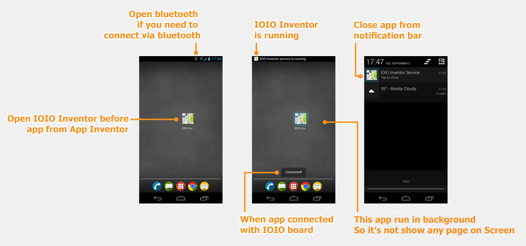 [IOIO] How does IOIO Inventor work?
