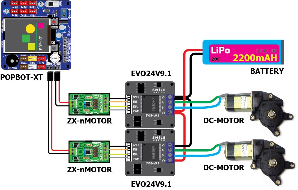 [POP-XT] [IPST-SE] with EVO24 Motor Driver 30A Ep2