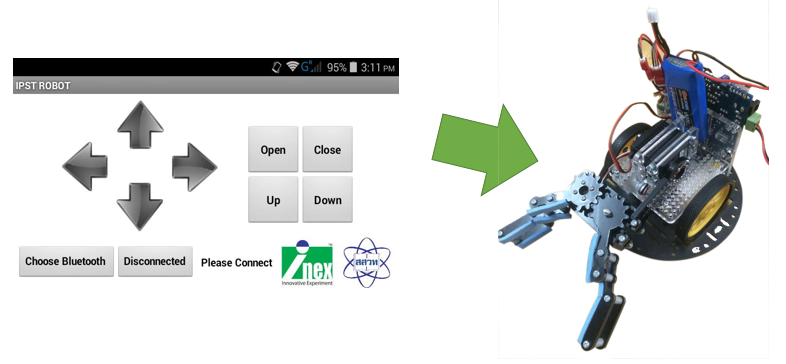 [IPST-SE] [BlueStick] Bluetooth Control by Appinventor EP.2  การสร้างโค้ดของ Appinventor เเละ หุ่นยนต์ IPST