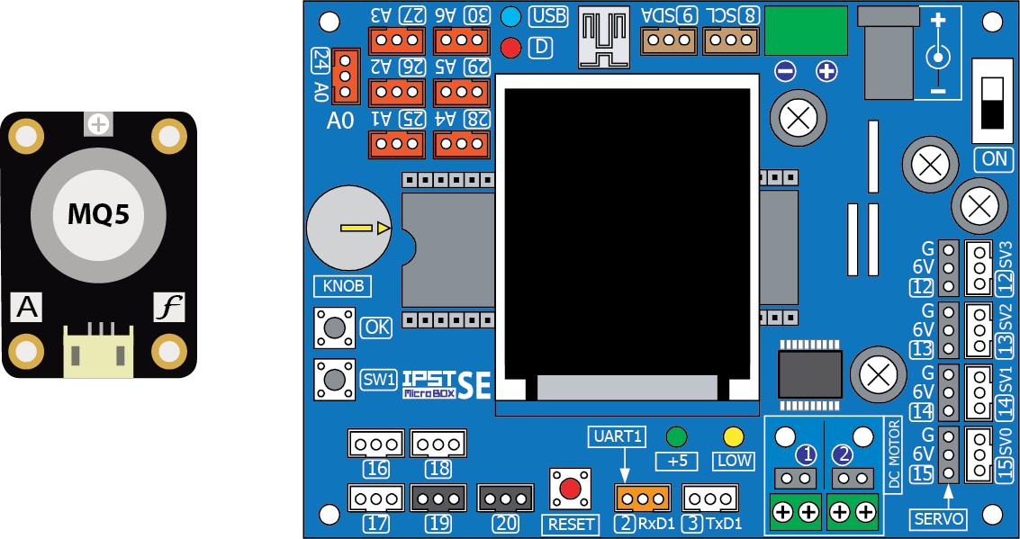 IPST-SE กับการใช้งาน ZX-MQ5 แผงวงจรตรวจวัดแก๊ซ