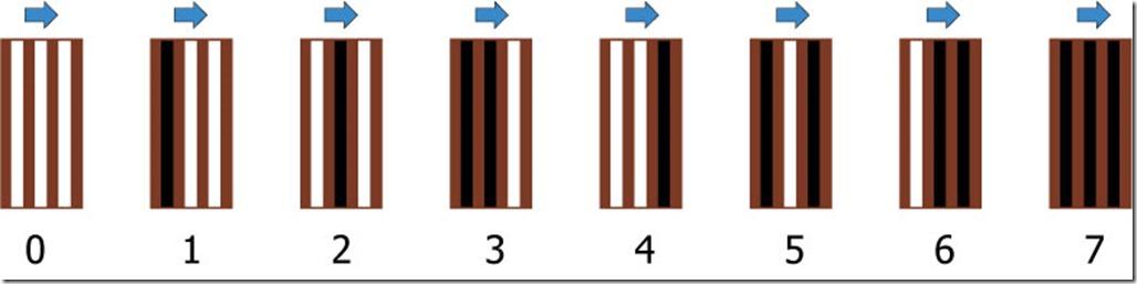 STEM-Barcode
