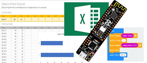Nanobit ,microbit กับ กับการแสดงข้อมูลที่ Excel แบบเรียลไทม์