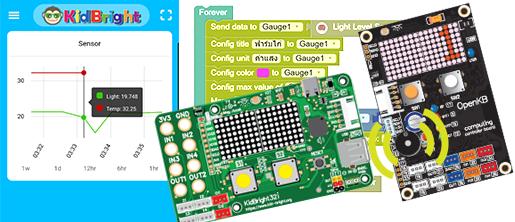 ใช้งาน IoT ด้วยบอร์ด [OpenKB] [KidBright32i] ผ่าน kidBright IDE